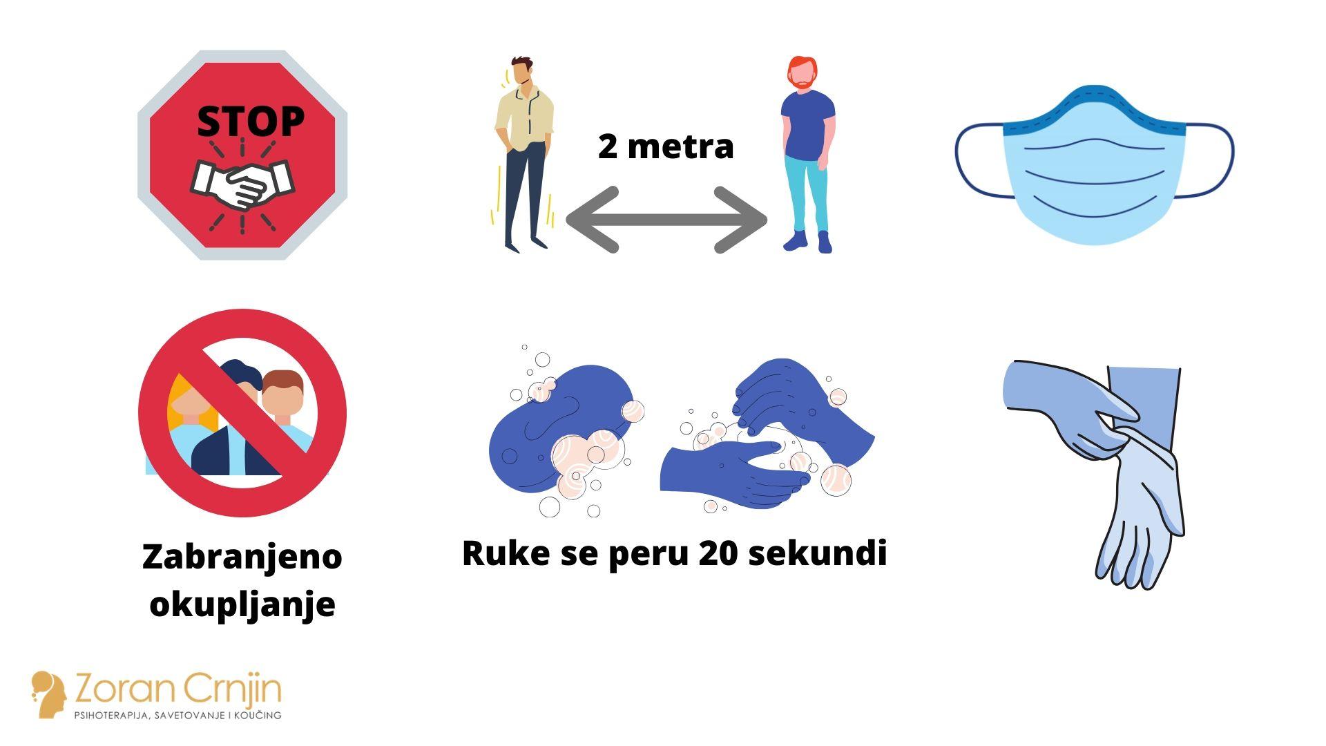 Graficko objasnjenje Korona virusa